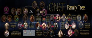 Full-OUAT-Familly-Tree-once-upon-a-time-33894848-3339-1377